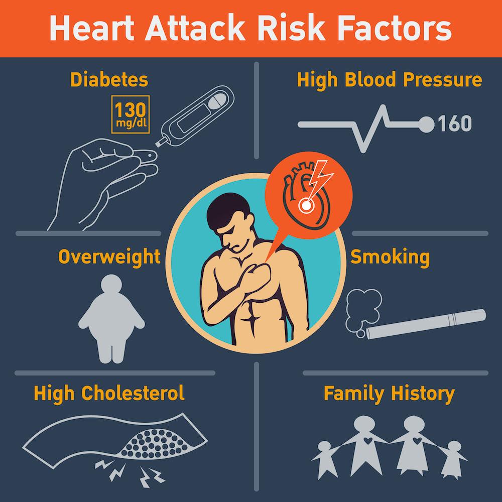 low cholesterol meats
